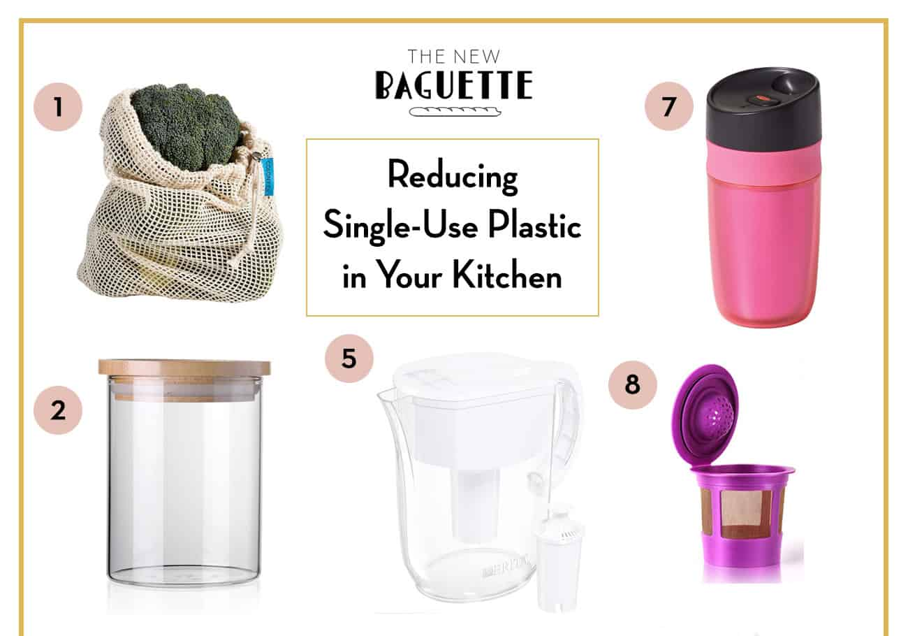 Graphic featuring eco-friendly kitchen products