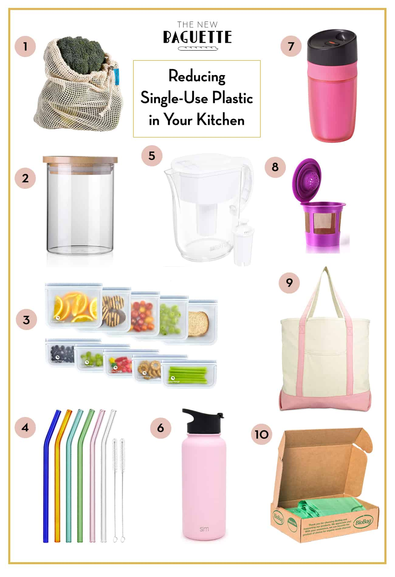 Graphic featuring eco-friendly kitchen products to reduce single-use plastic